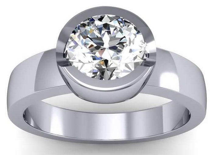 Bezel Setting Ring