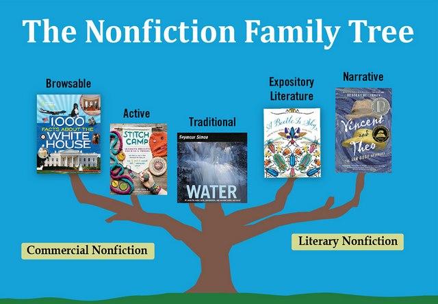 Narrative Nonfiction Book