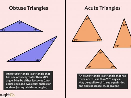 Acute Equilateral Triangle