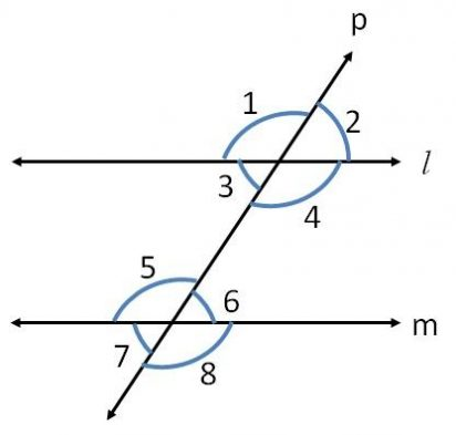 Angle Formed By Transversal