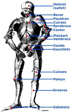 Bases Armor