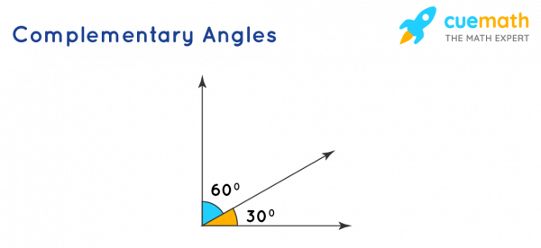 Complementary Angle