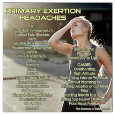 Exertion Headaches