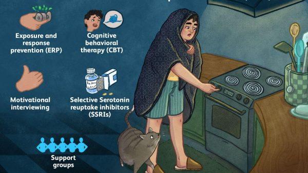 Obsessive Compulsive Disorder (OCD