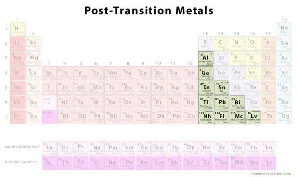 Post Transition Metals