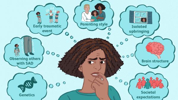 Social Phobia (Or Social Anxiety Disorder)