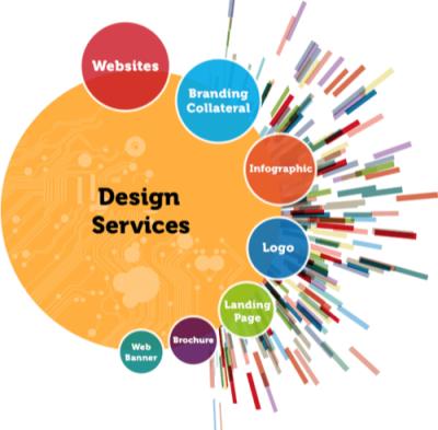 Web Designing IT Services